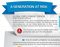 Infographic_A Generation at Risk