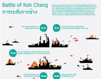Thai n French Battle in Kon Chang !