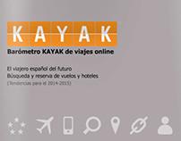 KAYAK - Barómetro Kayak España