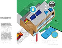 AKIMOTO illustration & infographics