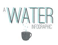 Student work - Water Infographic