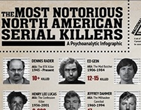 Serial Killers: An Infographic