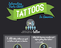 Tattoo Stat Infographic
