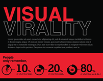 Visual Virality Infographic