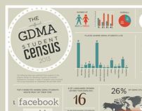 GDMA Student Census