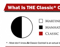 Do You Know What THE Classic Cocktail Is?
