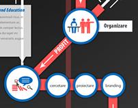 Team Adviser Infogram