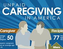 Infographic: Unpaid Caregiving In America