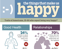 Infographic: The Things That Make Us Happy