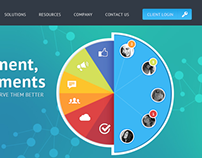 LC 2013 Responsive Web Design