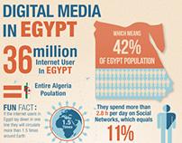 Digital Media in Egypt (Infographic)