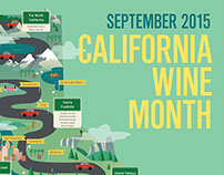 California Wine Month Poster