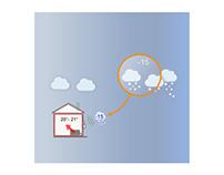 Forecasting House graphics