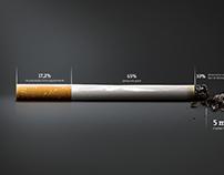 Anúncio de combate ao tabagismo.
