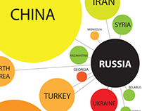 Friends or Foes? Infographic about Russia