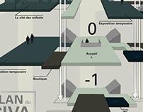 CIVA - MAP