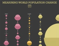Measuring Population Infographic