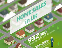 UK home sales