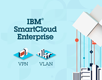 IBM SmartCloud Enterprise animation
