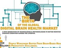 Digital brain health market Infographic