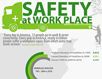 Infographic on Prevention at work