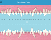 Dogs Dentist Mobile App Design