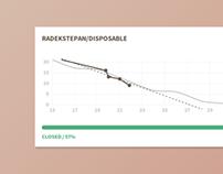 GitHub Burndown Chart
