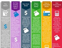 How Health Insurance Works - Infographic