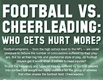 Football Players vs Cheerleaders: Who Gets Injured More