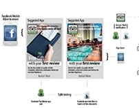 Trip Advisor Digital Strategy
