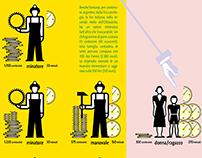Monte Tempo, infografica, Comune di Guspini – 2010