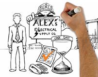 IDEA Promo Videos