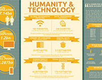 Contrast: Humanity & Technology