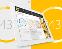 MTN Mobile Self Service Style Guide & Application