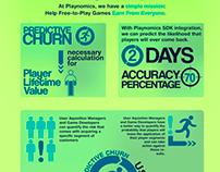 Infographics - various.