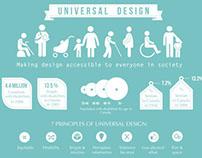 Universal Design -Infographic-
