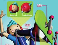 SKATE BASICS Infographic