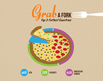 Grab A Fork | Info Graphics