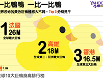 Giant Rubber Duck in Taiwan