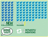 Company Social Media Infographic