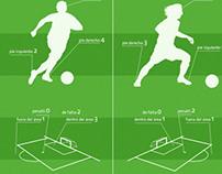 Infografía Deportiva