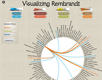 Visualizing Rembrandt