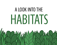 A Look into the Habitats