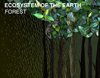 Ecosystems of the Earth Poster Series