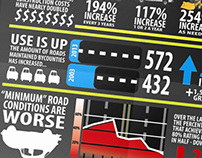 Road Construction Info-Graphic