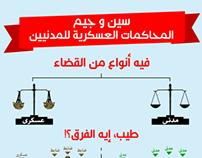 #NoMilTrials سين و جيم لا للمحاكمات العسكرية للمدنيين