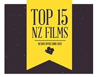 Top 15 NZ Films | Infographics