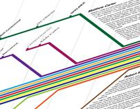 Typographic Timeline Infographic