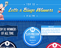 Top 10 Lotto & Bingo Winners of All Time - Infographic