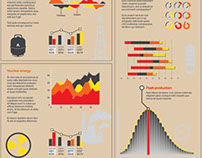 Vector Charts and indographic energy sector